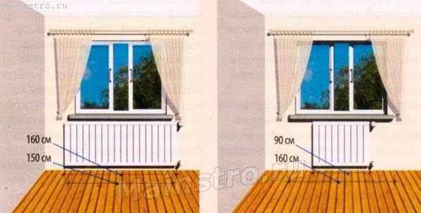 Радиатор не должен быть длиннее подоконника