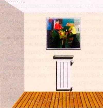 Для монтажа радиатора на стене без окна  выбирают высокие, но короткие радиаторы