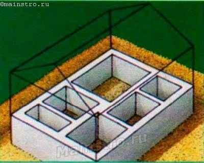 Чаще всего используется ленточный фундамент (здесь без подвала)