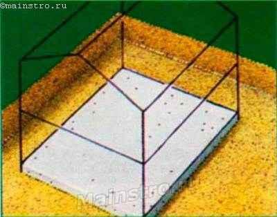 Решение для слабых грунтов: армированный плитный фундамент