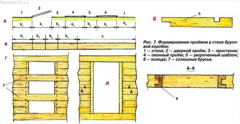 Как сделать дверной проём в деревянном доме 700