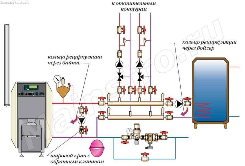 Почему перегревается котел отопления