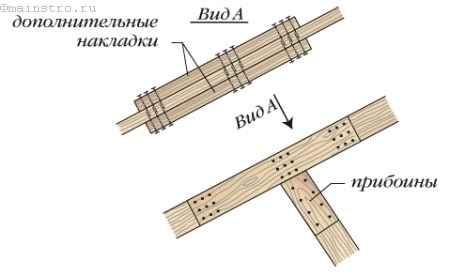 Усиление опорного узла путем увеличения ширины стропила
