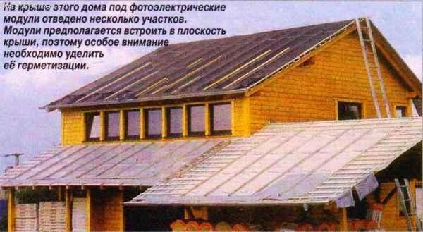Фотоэлектрические модули