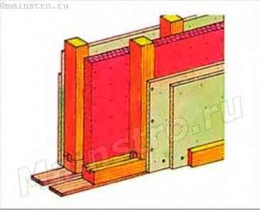 Перегородка деревянной каркасной конструкции с двумя рядами стоек и двухслойной обшивкой из гипсовых строительных плит