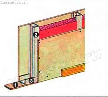 Перегородка каркасной конструкции из металла с одним рядом стоек и однослойной обшивкой из гипсовых строительных плит