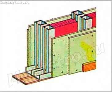 Перегородка каркасной конструкции из металла с двумя рядами стоек и обшивкой из гипсовых строительных плит