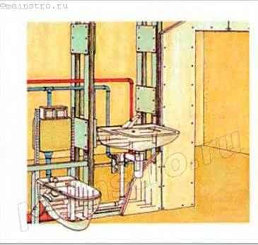 Металлический каркас системы скрытого пристенного монтажа труб. Профили прикреплены к полу и потолку. Обшивка — крупноформатная, одно-или двухслойная, из гипсовых плит.
