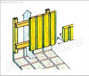 Деревянная обшивка в ванной. Обеспечена циркуляция воздуха между стеной и обшивкой. Нижние торцы досок скошены под углом 45°