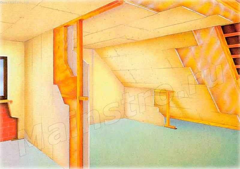 Общий вид обустраиваемого мансардного этажа: перегородка легкой конструкции, гипсокартонная обшивка стен и потолка, сухое основание под напольное покрытие.