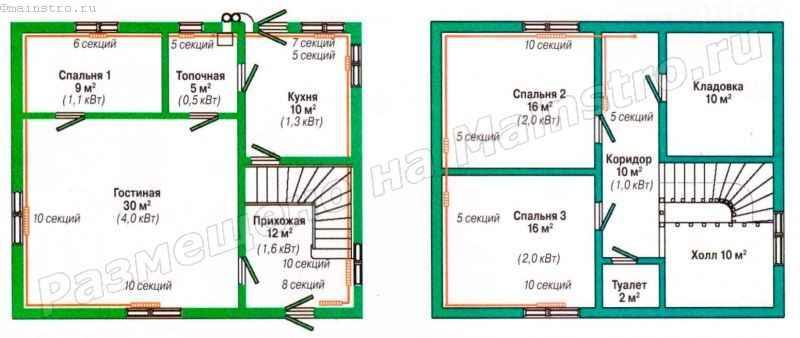 План 1-го и 2-го этажей дома. На плане указаны: площадь комнат, необходимая для отопления тепловая мощность (в скобках); количество радиаторов и число секций для каждого радиатора