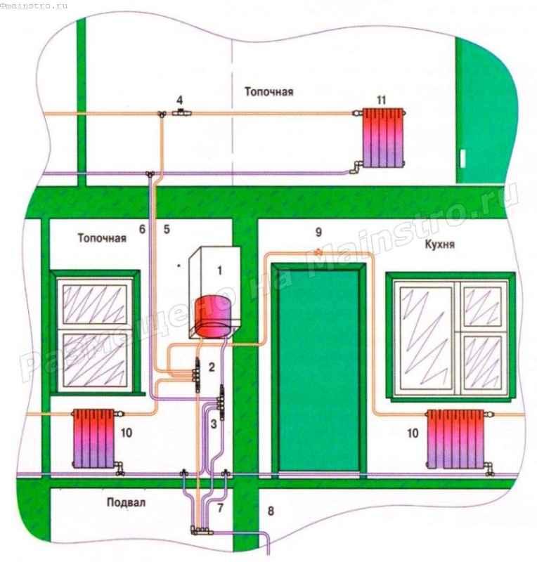 Схема обвязки котла, организации подачи воды на 2-й этаж дома и слива её из системы