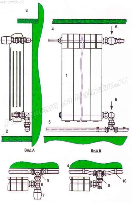 Схема установки и обвязка линейных радиаторов