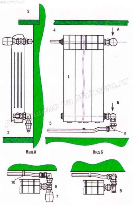 Схема установки и обвязка конечных радиаторов