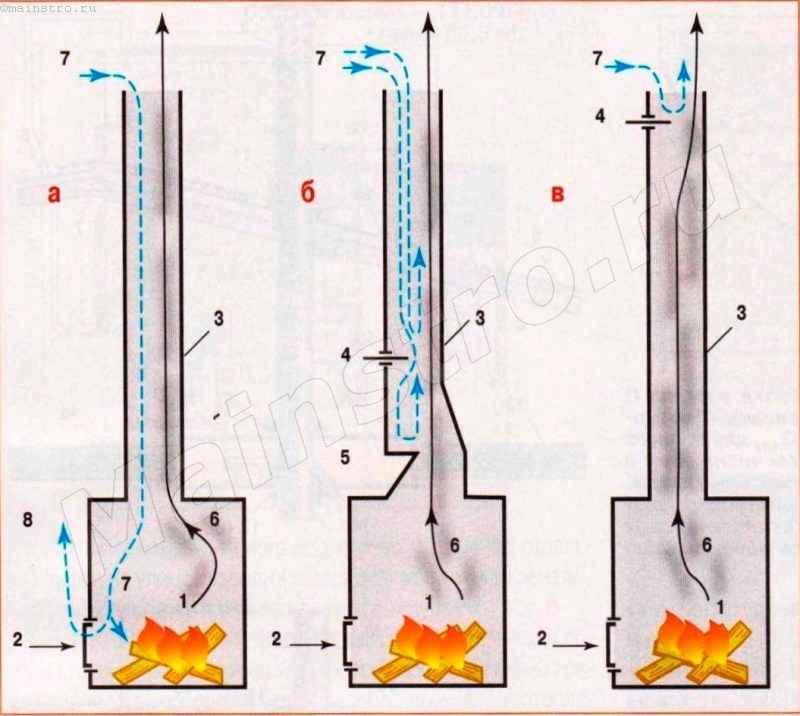 Как сделать заменитель гигиенической прокладки
