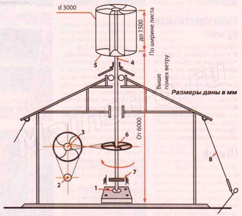 Как сделать электрогенератор своими руками для дачи