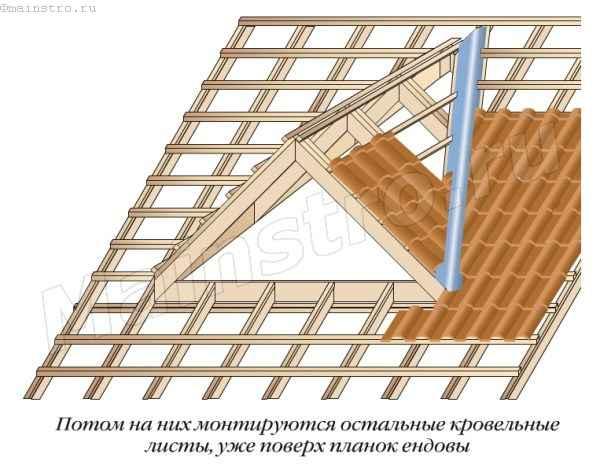Как сделать ломаную крышу своими руками с карнизом и ендовой к ней 76