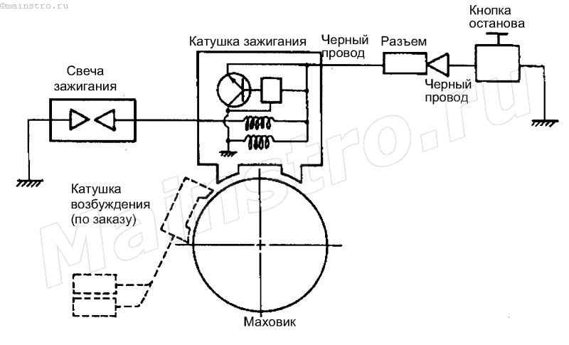 принципиальная схема твердотельной системы зажигания для двигателя EY28