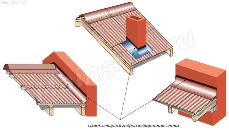 Сертификаты клей плиточный основит