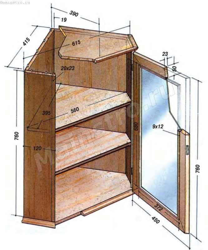 Как сделать угловой шкаф для кухни 779