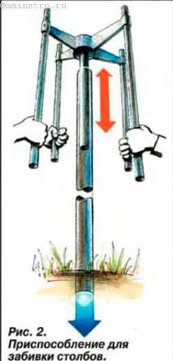 Забивание труб своими руками