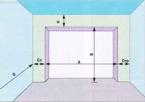 Размеры, необходимые для установки секционных ворот