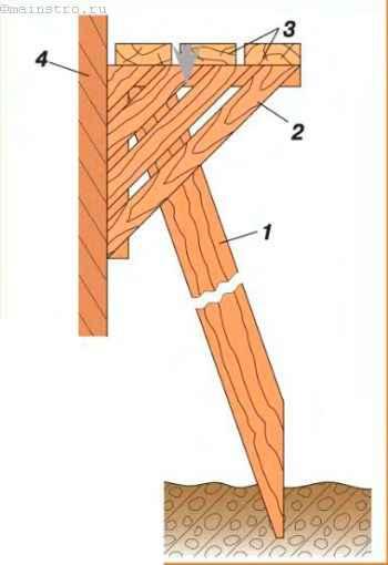 Строительство деревянных лесов своими руками