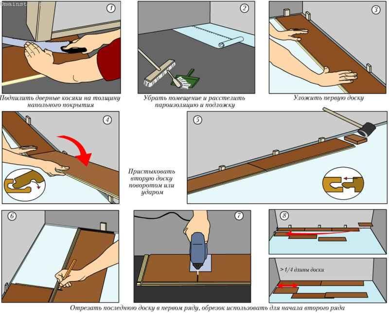 Инструкция по укладка ламината своими руками фото