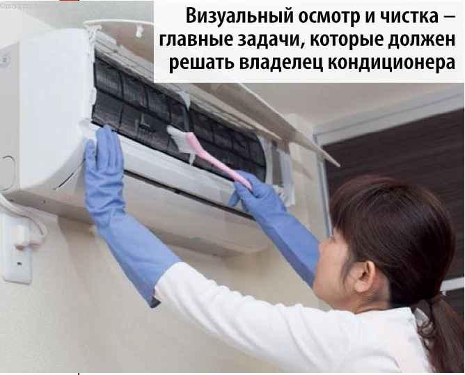 осмотр и чистка кондиционера