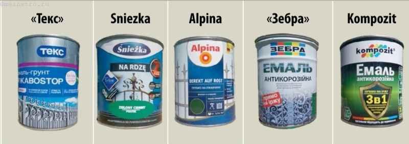 Защита металла от коррозии сравнение