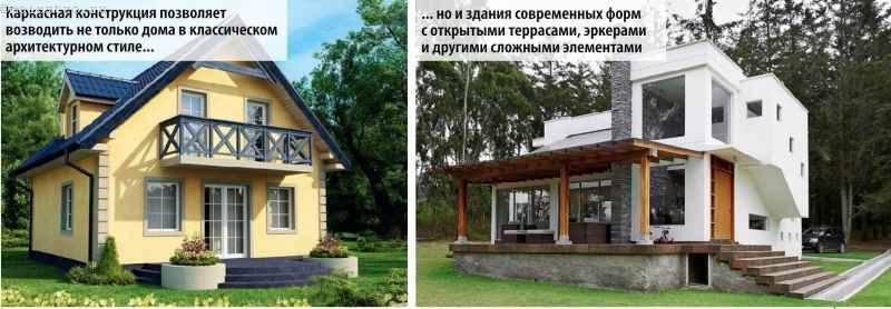 Варианты каркасных домов