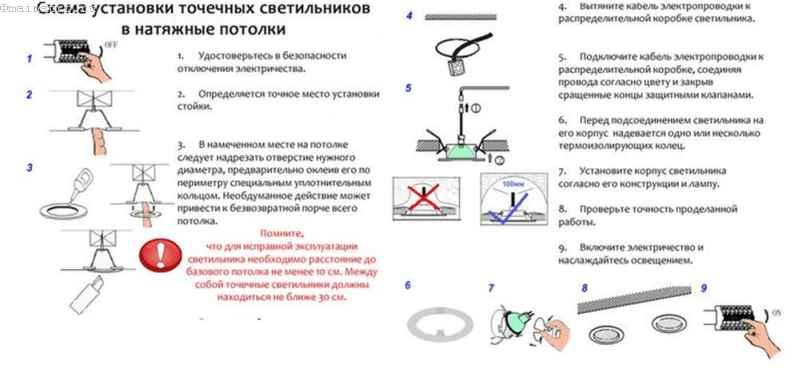 Инструкция монтажа светильника на натяжной потолок