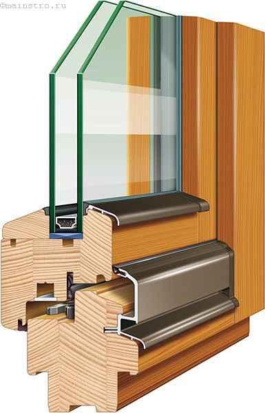 Современные деревянные окна в разрезе