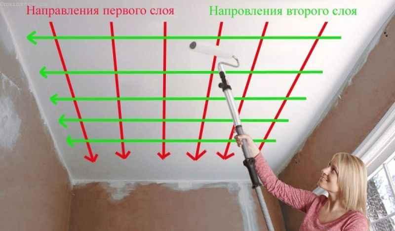 покраска потолка в два слоя