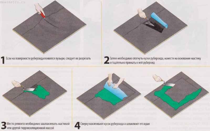 Мелкий ремонт скатной крыши: замена фрагмента рубероида