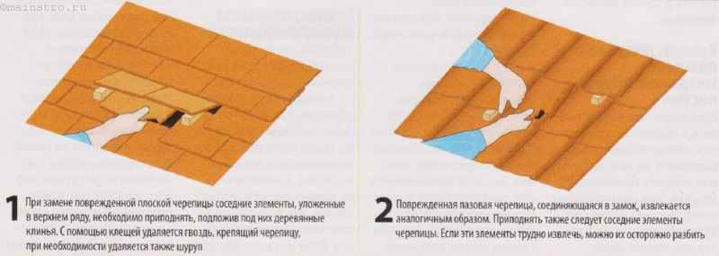 Ремонт скатной крыши, покрытой плоской или пазовой черепицей