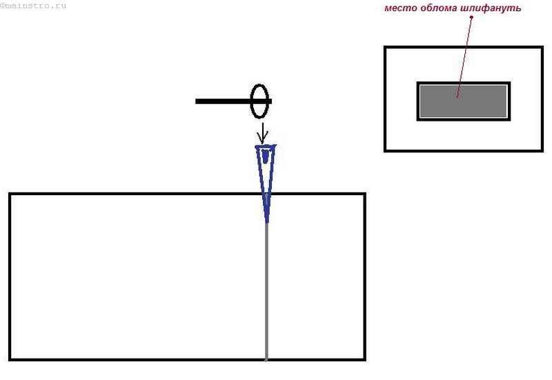 Пример резки газобетона с дальнейшим сколом обрезаемой части