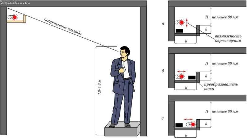 Как сделать подсветку меньше - ПОРС Стройзащита