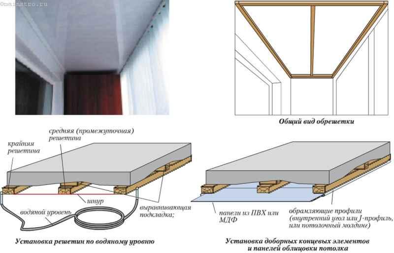 Укладка панелей пвх на потолок своими руками 72