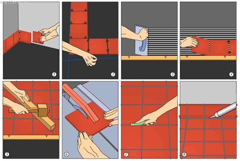 Укладка пвх плитки пошаговая инструкция