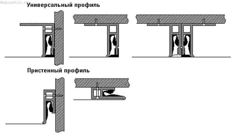 Багет для натяжных потолков: схема разновидностей