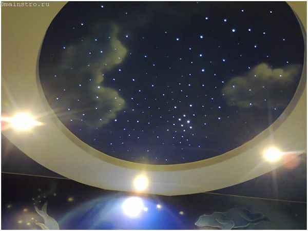 На фото разные виды натяжного потолка с эффектом звёздного неба
