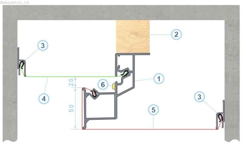 Схема устройства двухуровневого парящего натяжного потолка