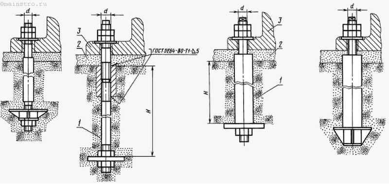 Фундаментный болт - типы и конструкция фундаментных болтов