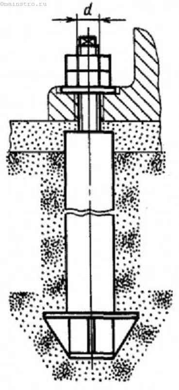 Фундаментный болт съемного типа - чертеж