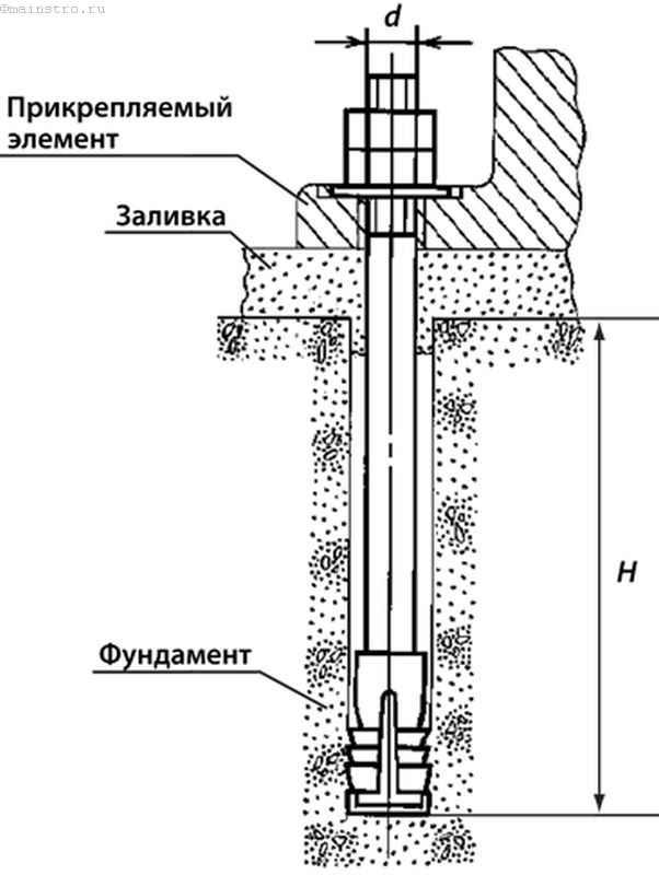Фундаментный болт - чертеж  конструкции