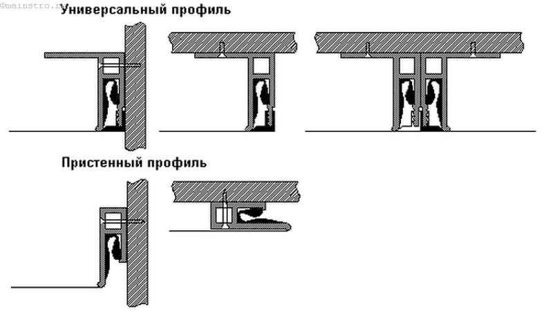 Разновидности комплектующих для натяжного потолка (багетов)