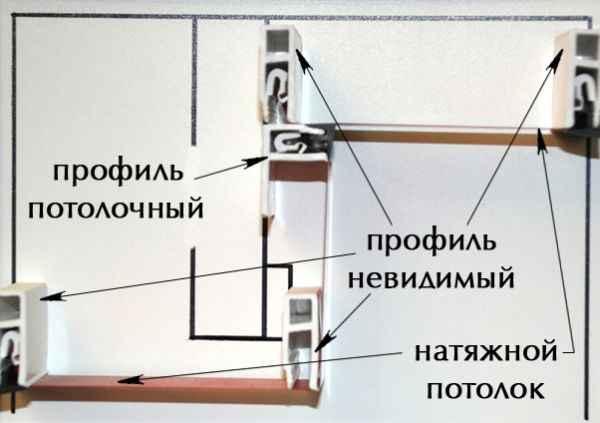 Как использовать комплектующие для натяжного потолка - фото