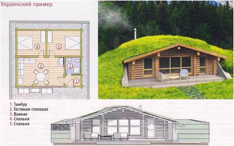 Землянка или подземный дом в украинском стиле: план