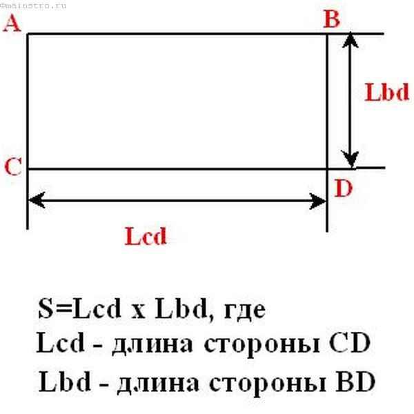 Ошибки при строительстве крыши: формула расчета площади односкатной крыши